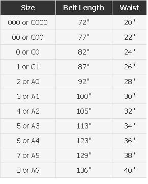 Piranha Belt Size Chart
